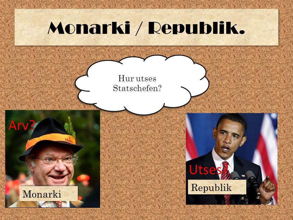 Monarki / Republik. Arv Utses Republik Monarki