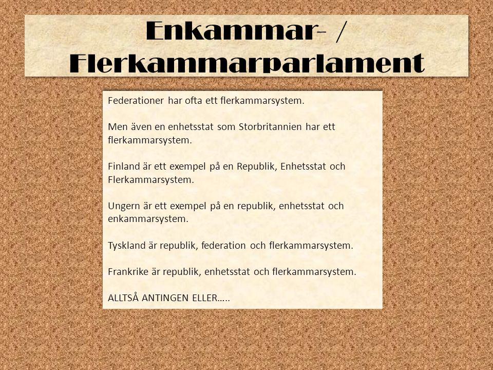 Enkammar- / Flerkammarparlament