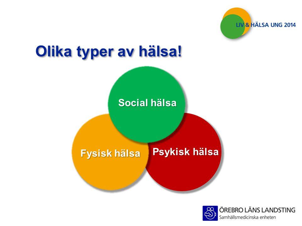 Olika typer av hälsa! Social hälsa Psykisk hälsa Fysisk hälsa 6