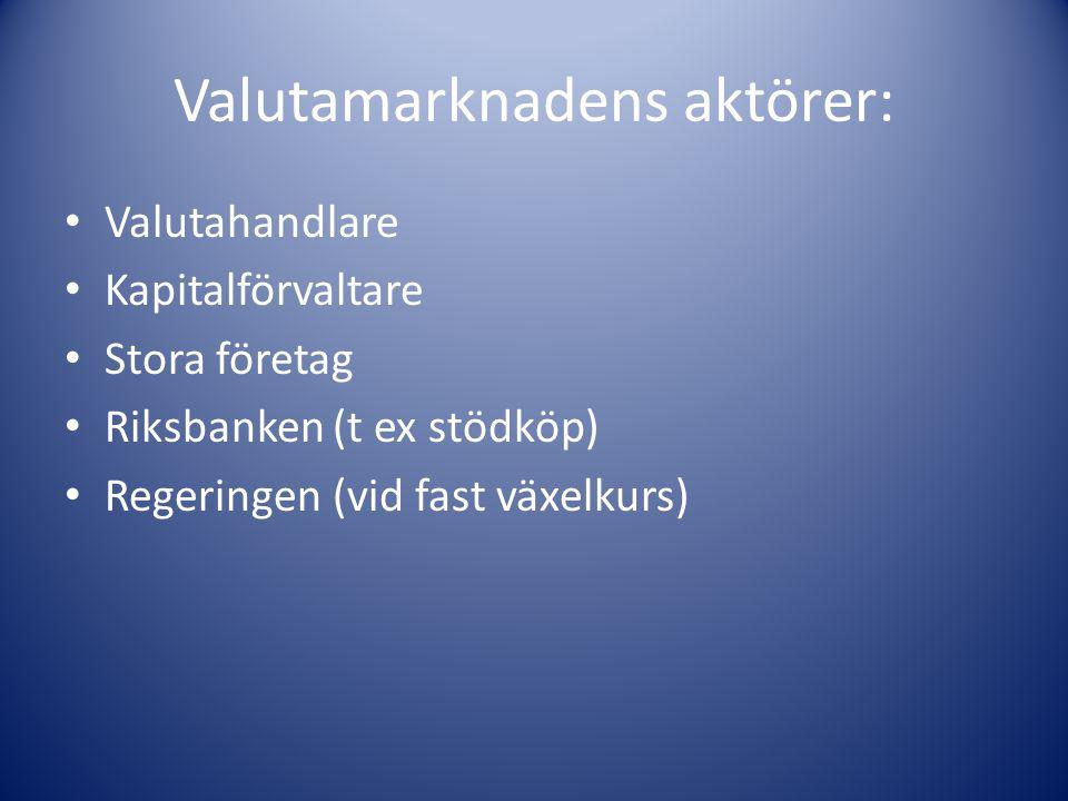 Valutamarknadens aktörer: