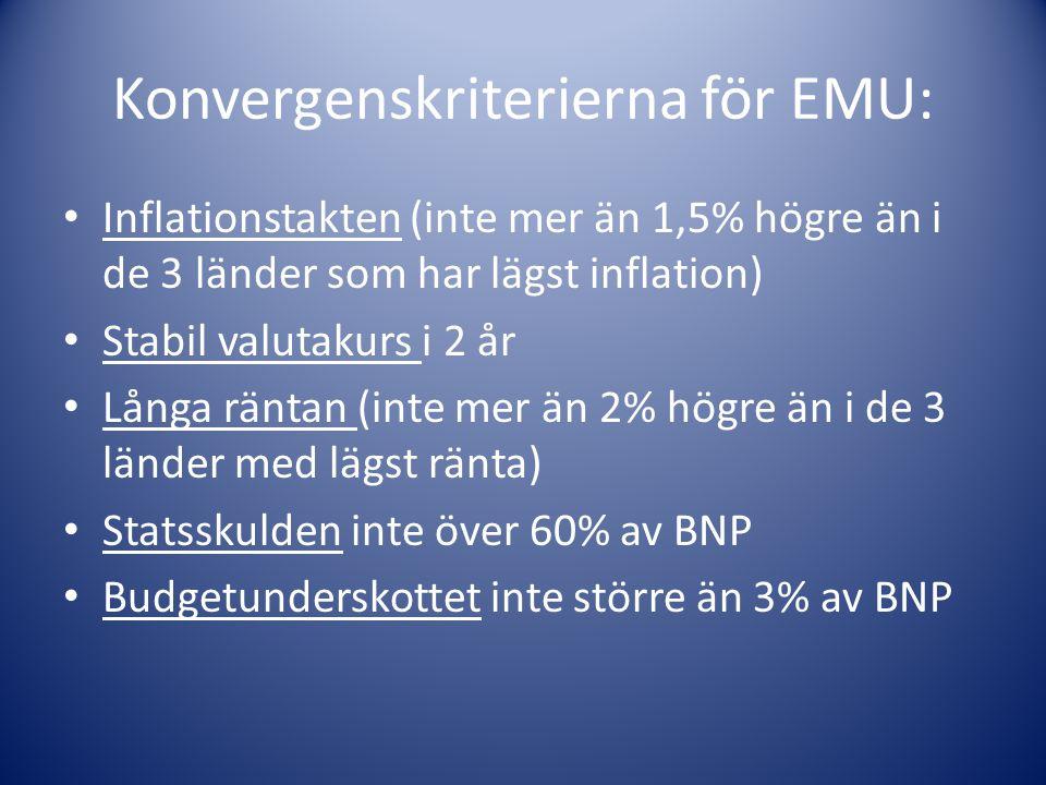 Konvergenskriterierna för EMU: