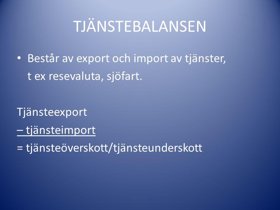 TJÄNSTEBALANSEN Består av export och import av tjänster,