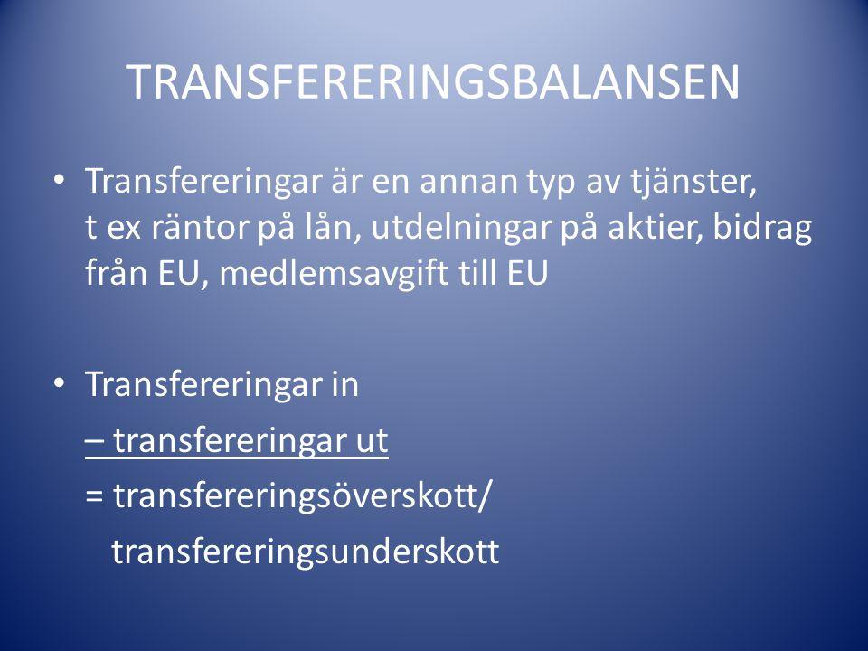 TRANSFERERINGSBALANSEN