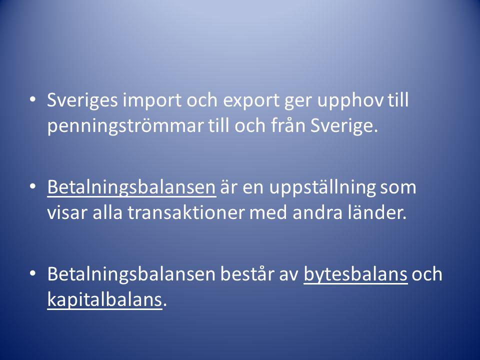 Sveriges import och export ger upphov till penningströmmar till och från Sverige.