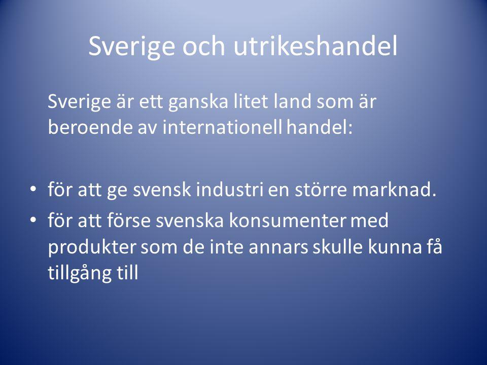 Sverige och utrikeshandel