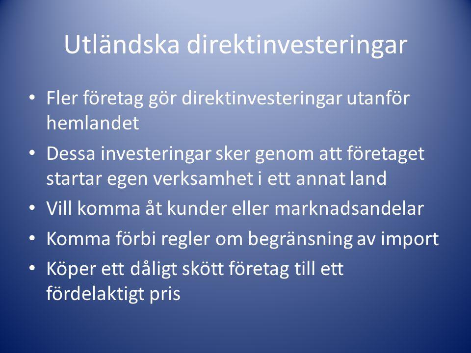 Utländska direktinvesteringar
