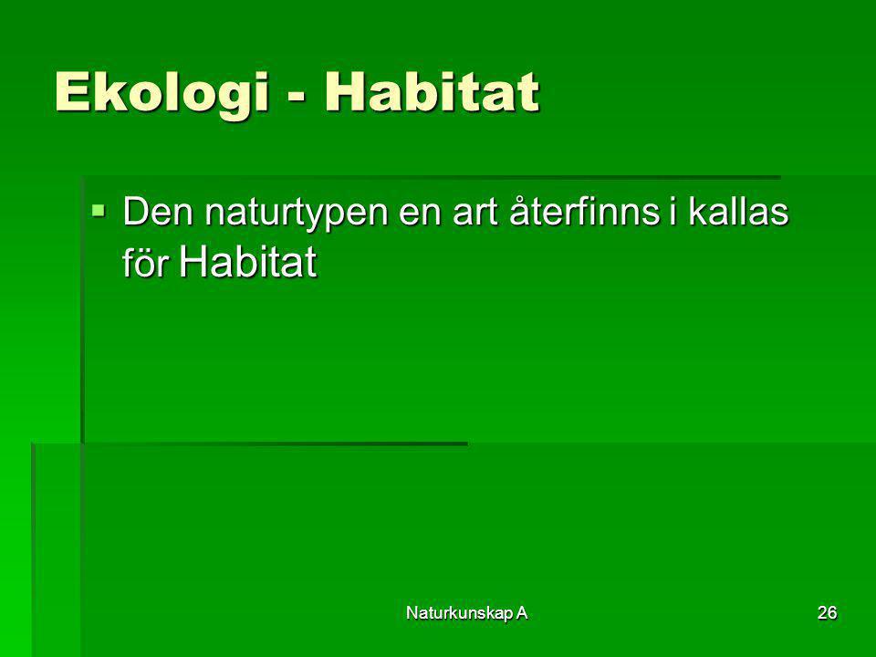 Ekologi - Habitat Den naturtypen en art återfinns i kallas för Habitat