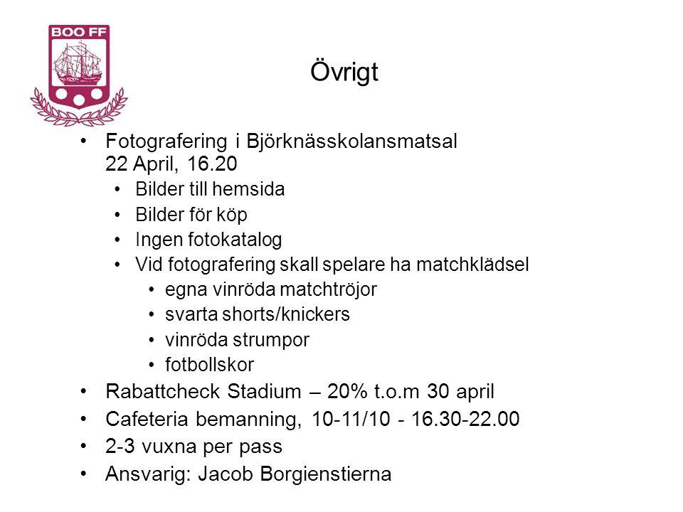 Övrigt Fotografering i Björknässkolansmatsal 22 April, 16.20