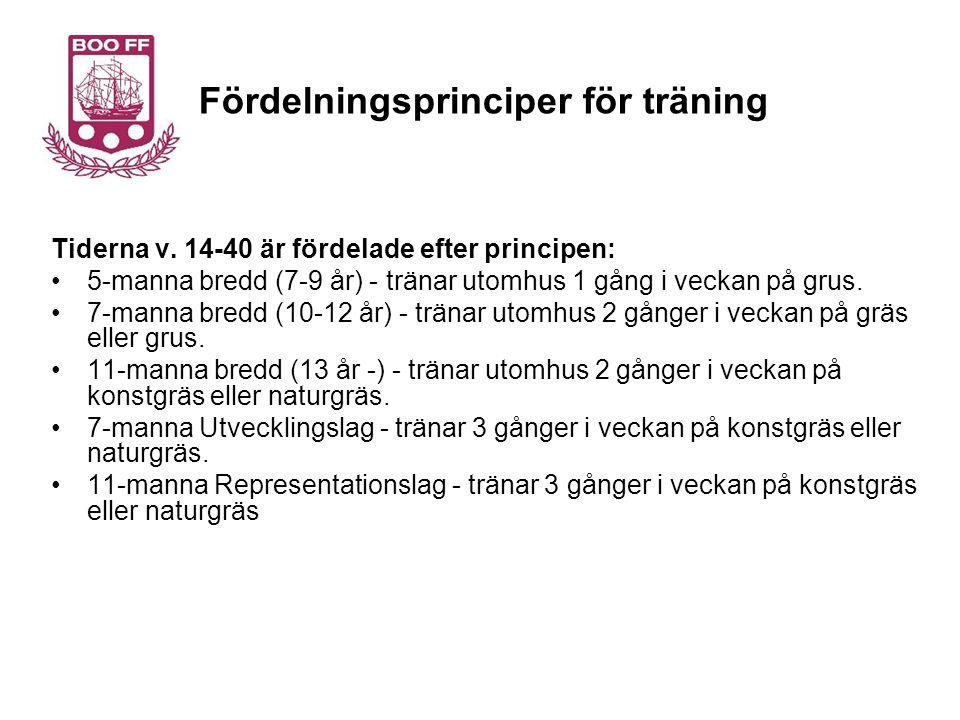 Fördelningsprinciper för träning