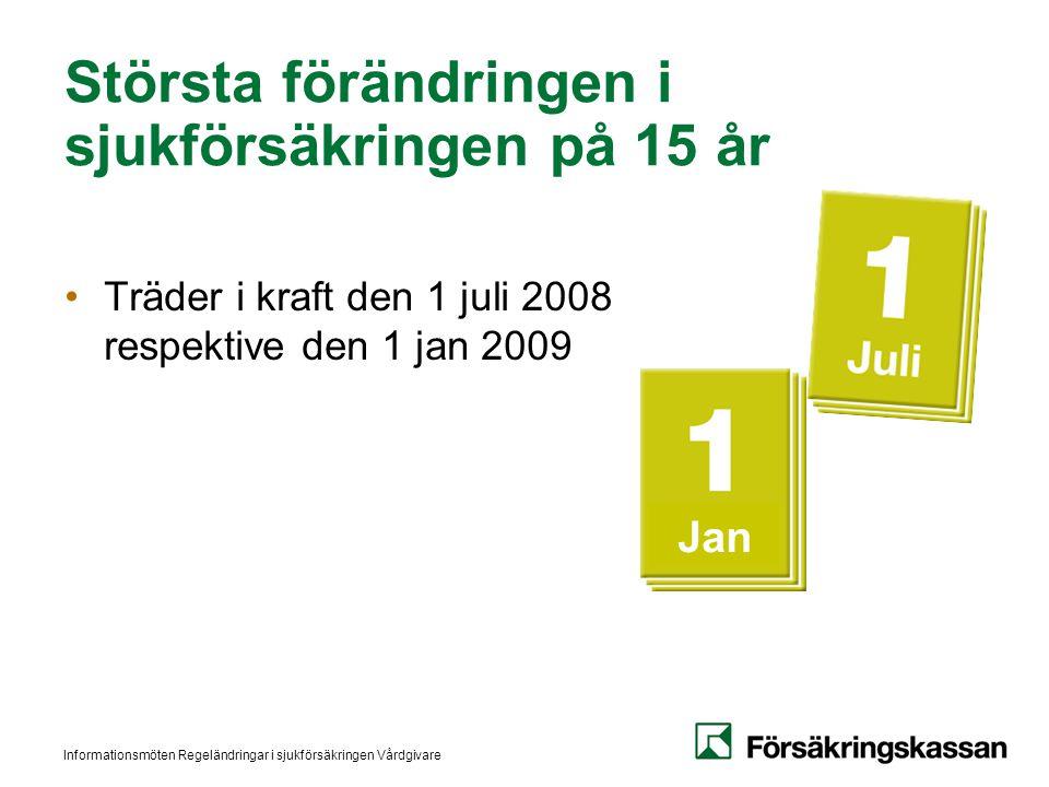 Största förändringen i sjukförsäkringen på 15 år