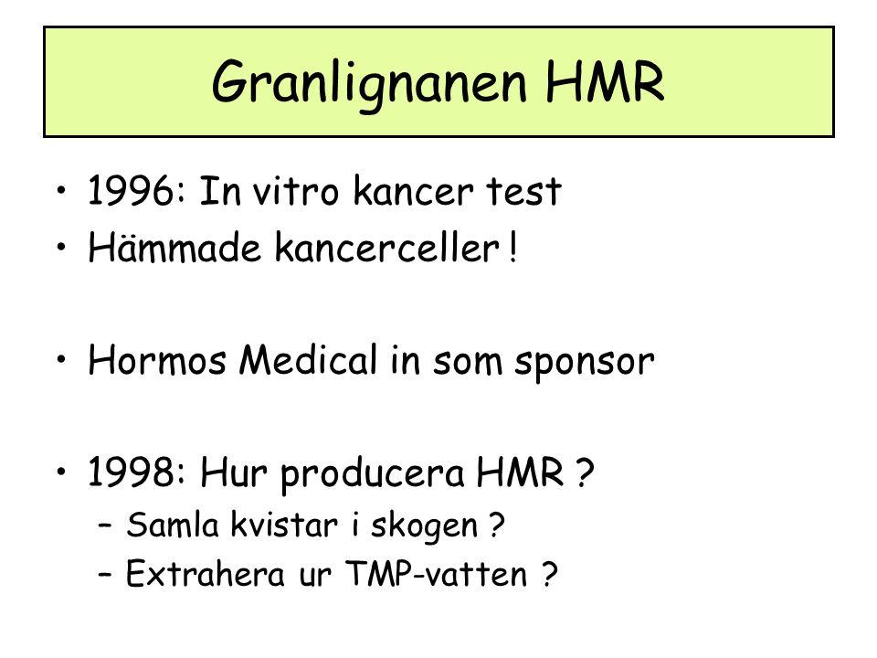 Granlignanen HMR 1996: In vitro kancer test Hämmade kancerceller !