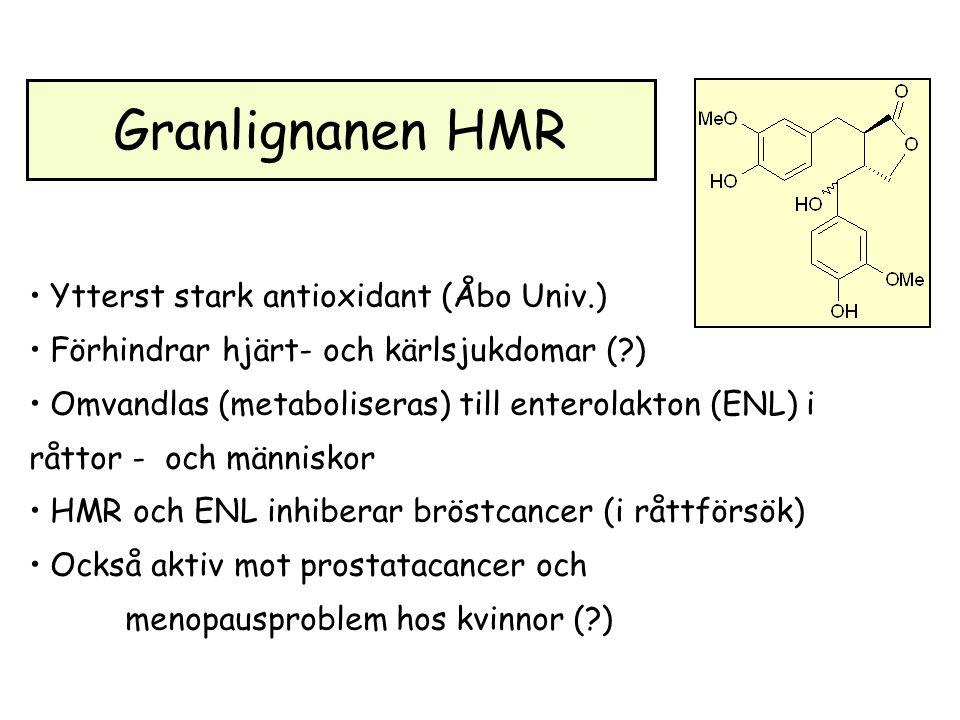 Granlignanen HMR Ytterst stark antioxidant (Åbo Univ.)
