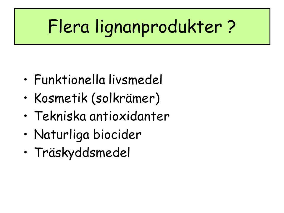 Flera lignanprodukter