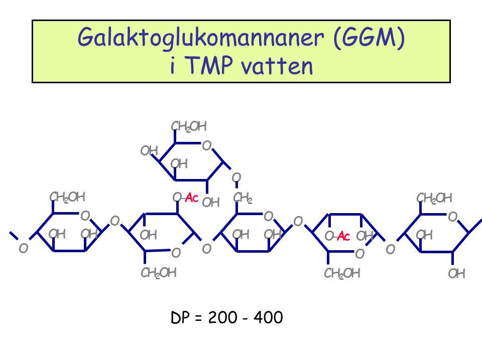 Galaktoglukomannaner (GGM) i TMP vatten