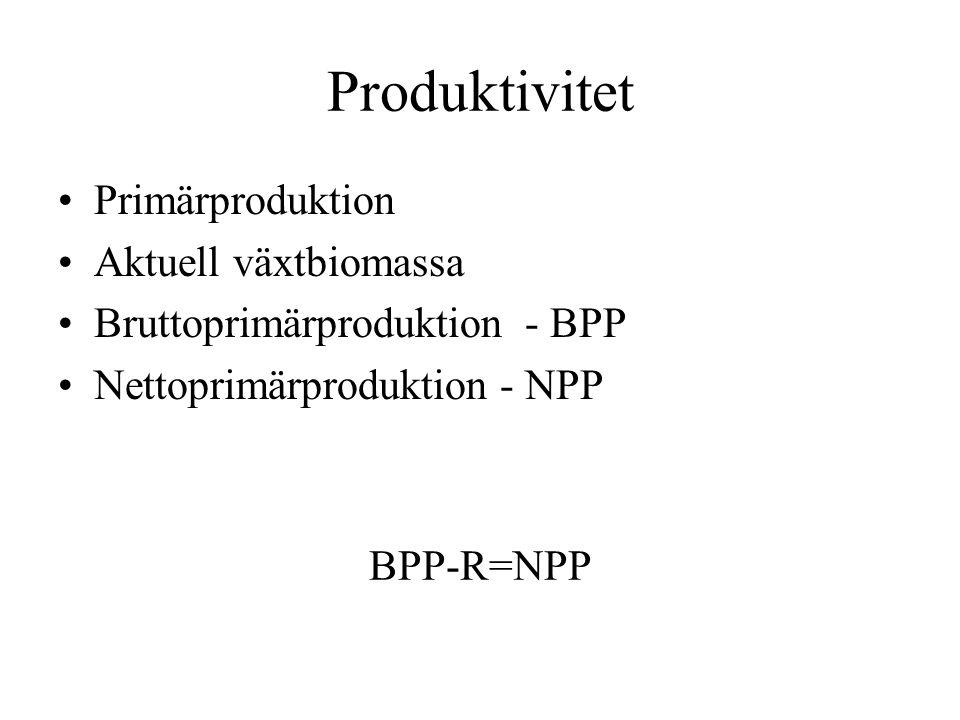 Produktivitet Primärproduktion Aktuell växtbiomassa