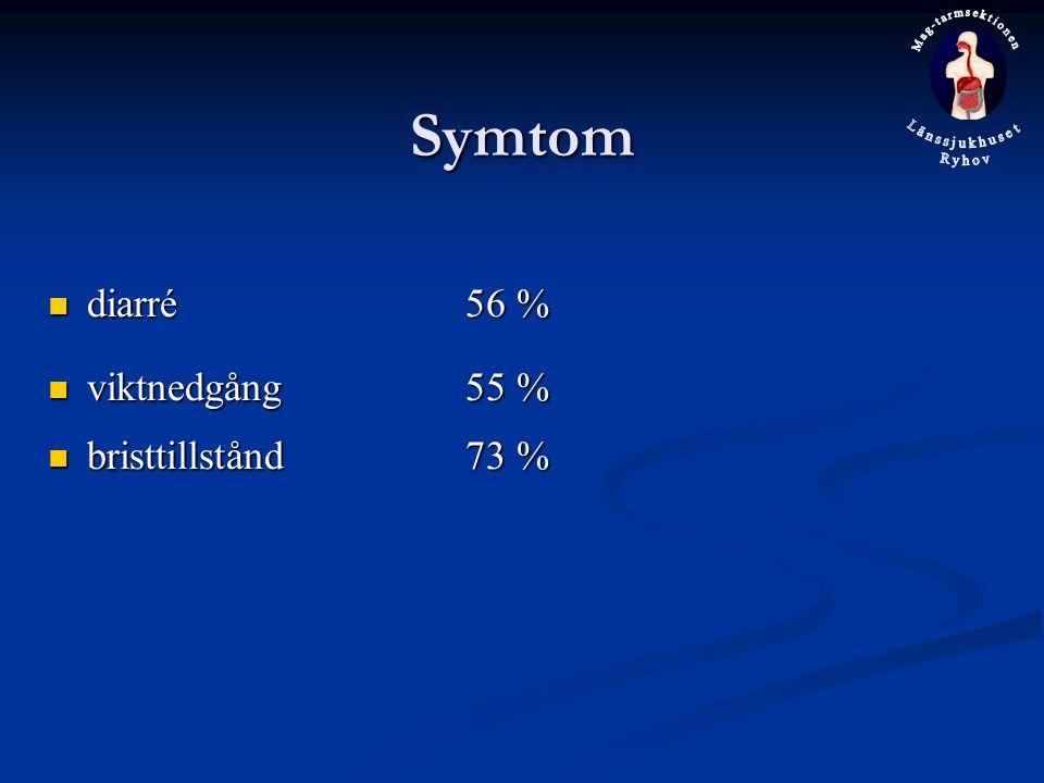 Symtom diarré 56 % viktnedgång 55 % bristtillstånd 73 %