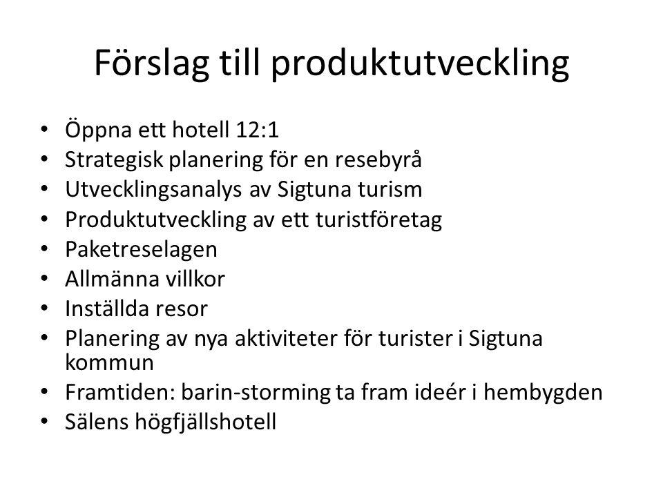 Förslag till produktutveckling