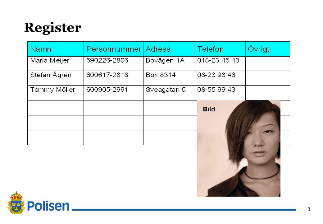 Register Bild