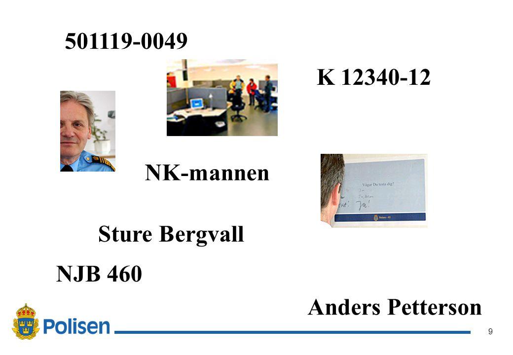 501119-0049 K 12340-12 NK-mannen Sture Bergvall NJB 460