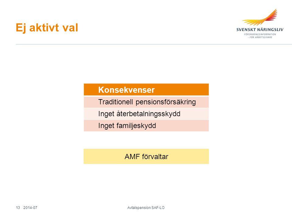 Ej aktivt val Konsekvenser Traditionell pensionsförsäkring