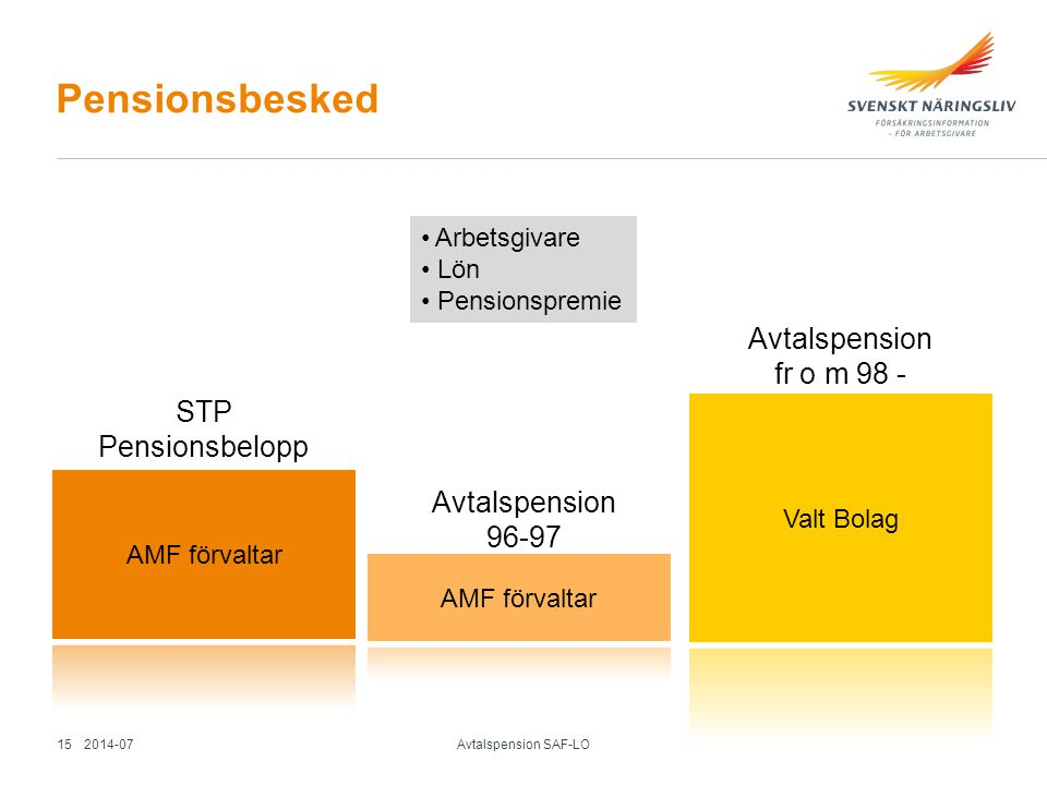 Pensionsbesked Avtalspension fr o m 98 - STP Pensionsbelopp