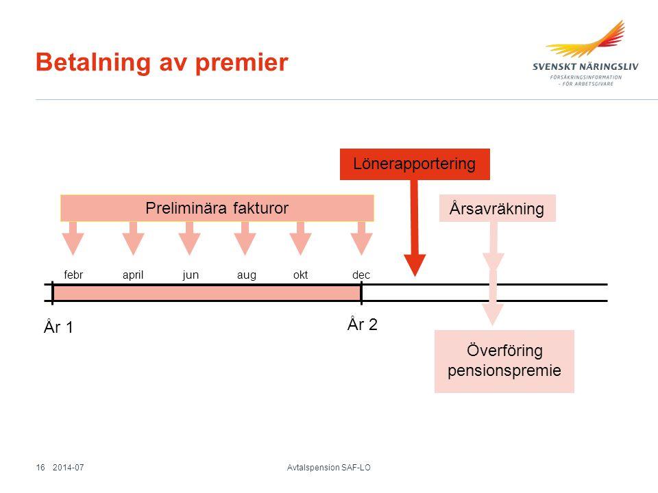 Betalning av premier Lönerapportering Preliminära fakturor
