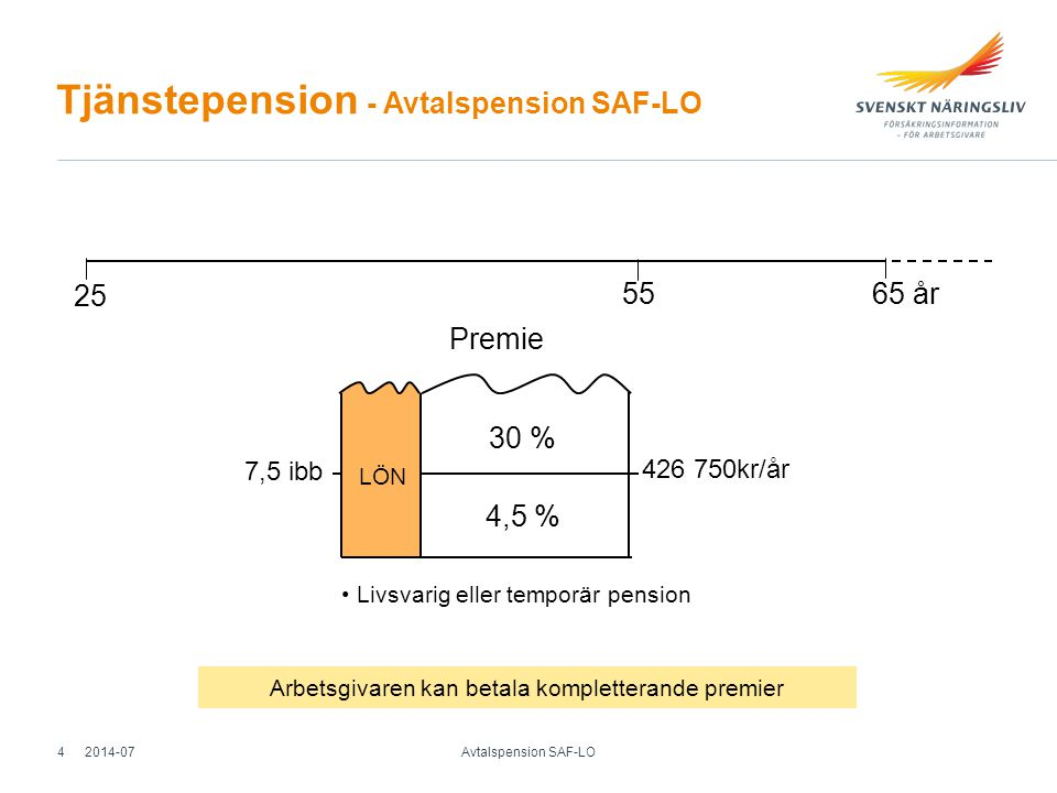 Tjänstepension - Avtalspension SAF-LO
