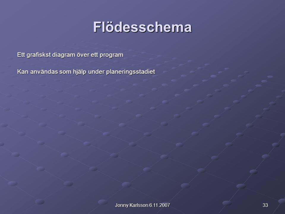 Flödesschema Ett grafiskst diagram över ett program