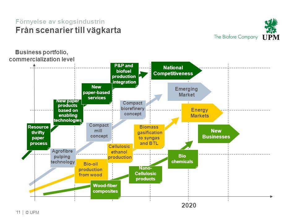 Förnyelse av skogsindustrin Från scenarier till vägkarta