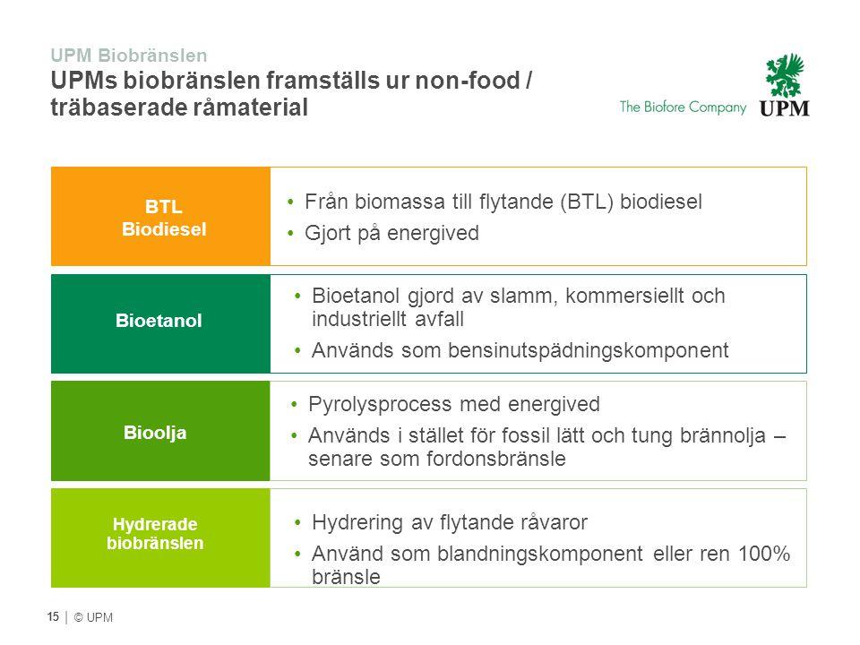 Från biomassa till flytande (BTL) biodiesel Gjort på energived