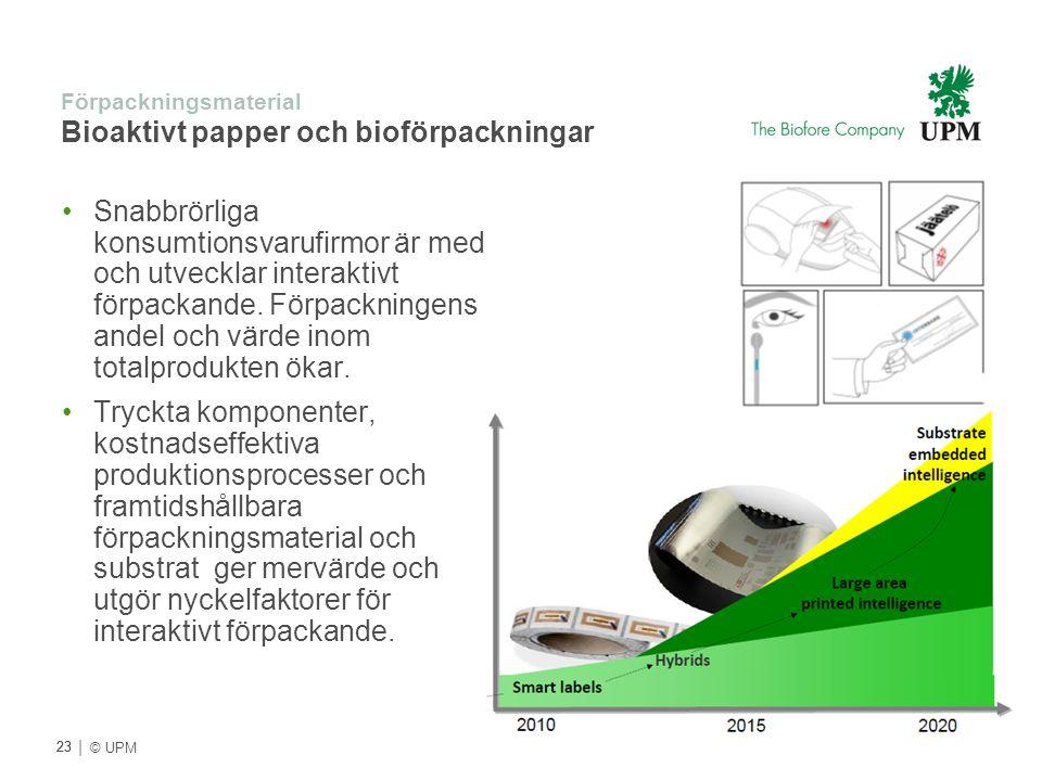 Förpackningsmaterial Bioaktivt papper och bioförpackningar