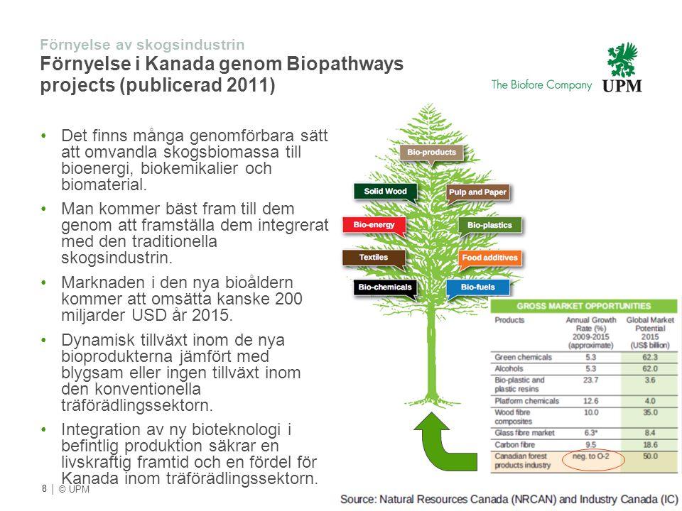 06/04/2017 Förnyelse av skogsindustrin Förnyelse i Kanada genom Biopathways projects (publicerad 2011)
