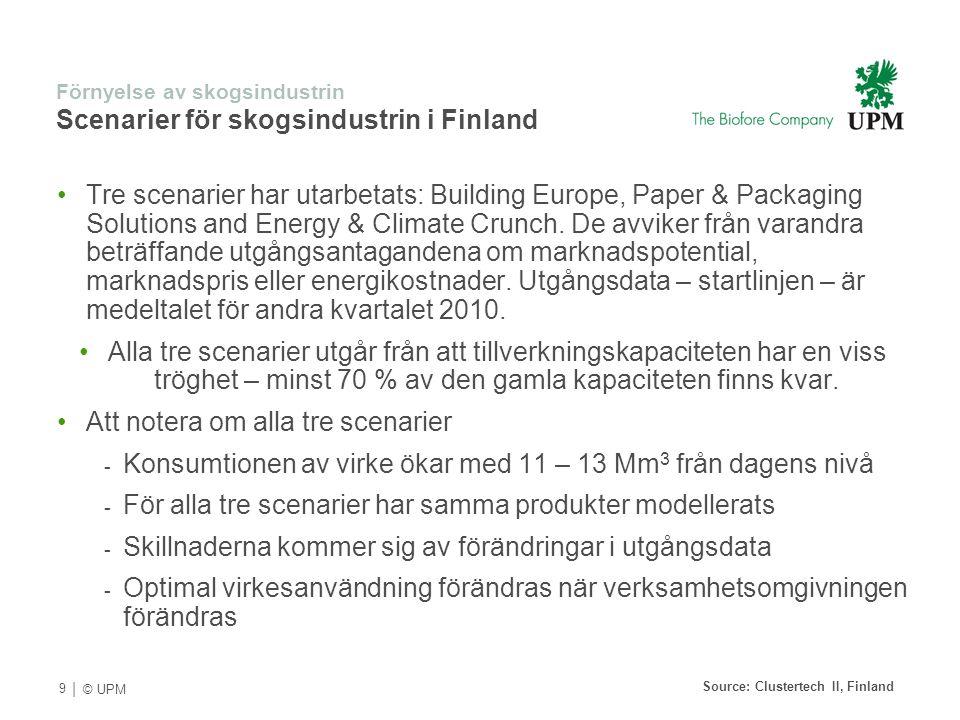 Förnyelse av skogsindustrin Scenarier för skogsindustrin i Finland