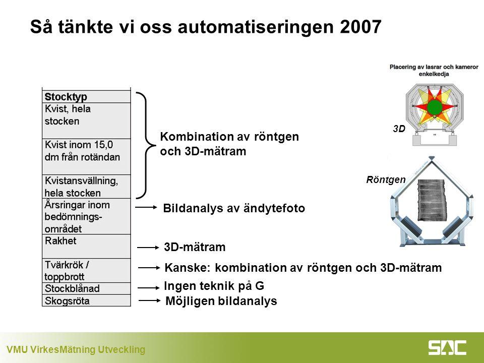 Så tänkte vi oss automatiseringen 2007