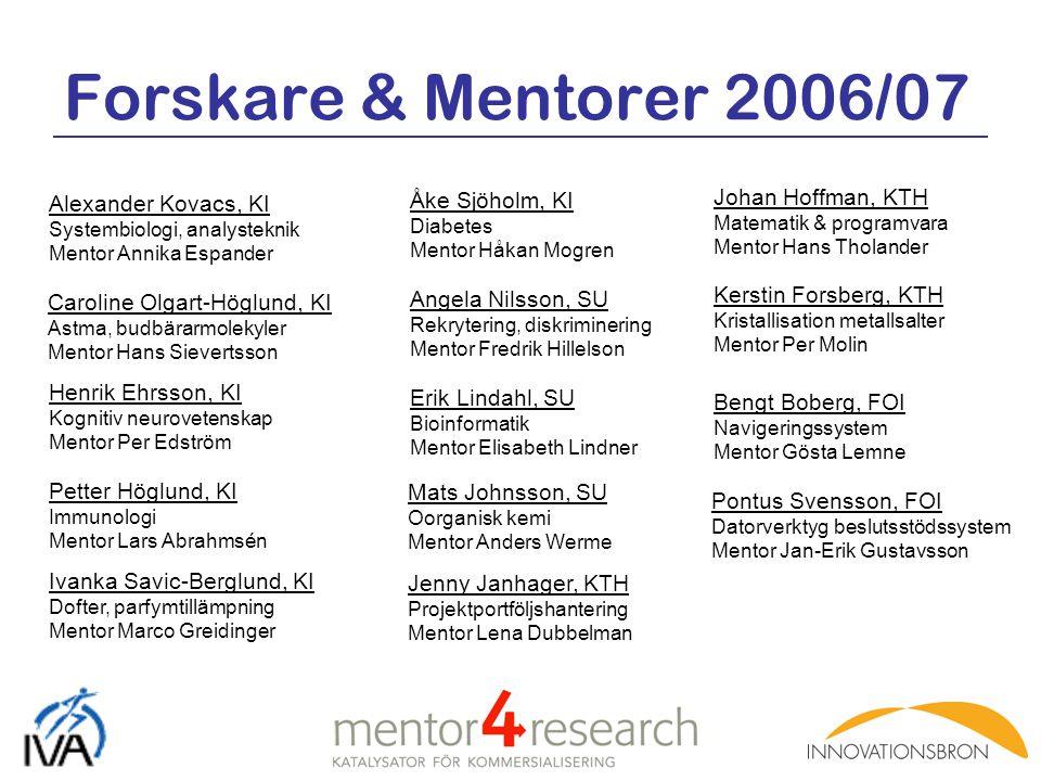 Forskare & Mentorer 2006/07 Johan Hoffman, KTH Alexander Kovacs, KI