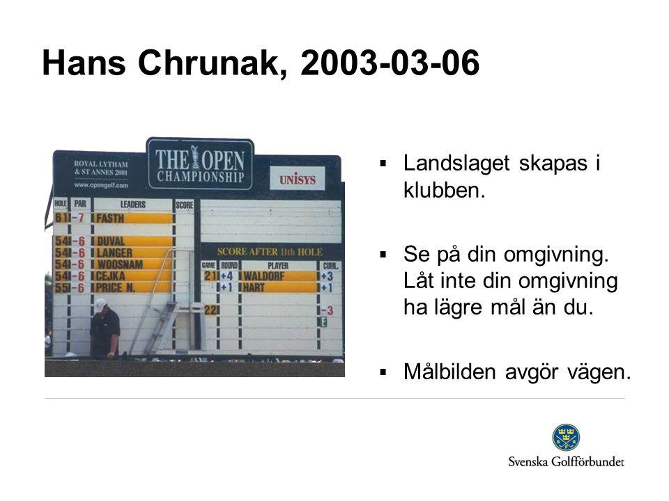 Hans Chrunak, 2003-03-06 Landslaget skapas i klubben.