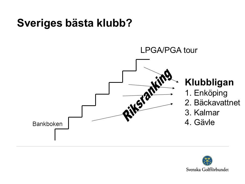 Sveriges bästa klubb Riksranking Klubbligan LPGA/PGA tour Enköping