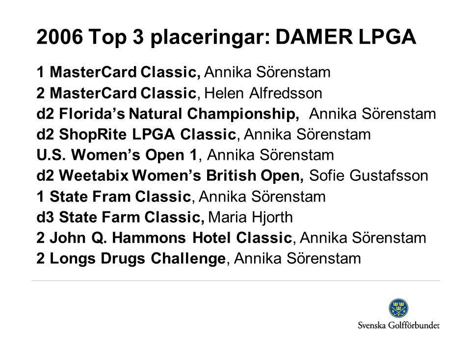 2006 Top 3 placeringar: DAMER LPGA