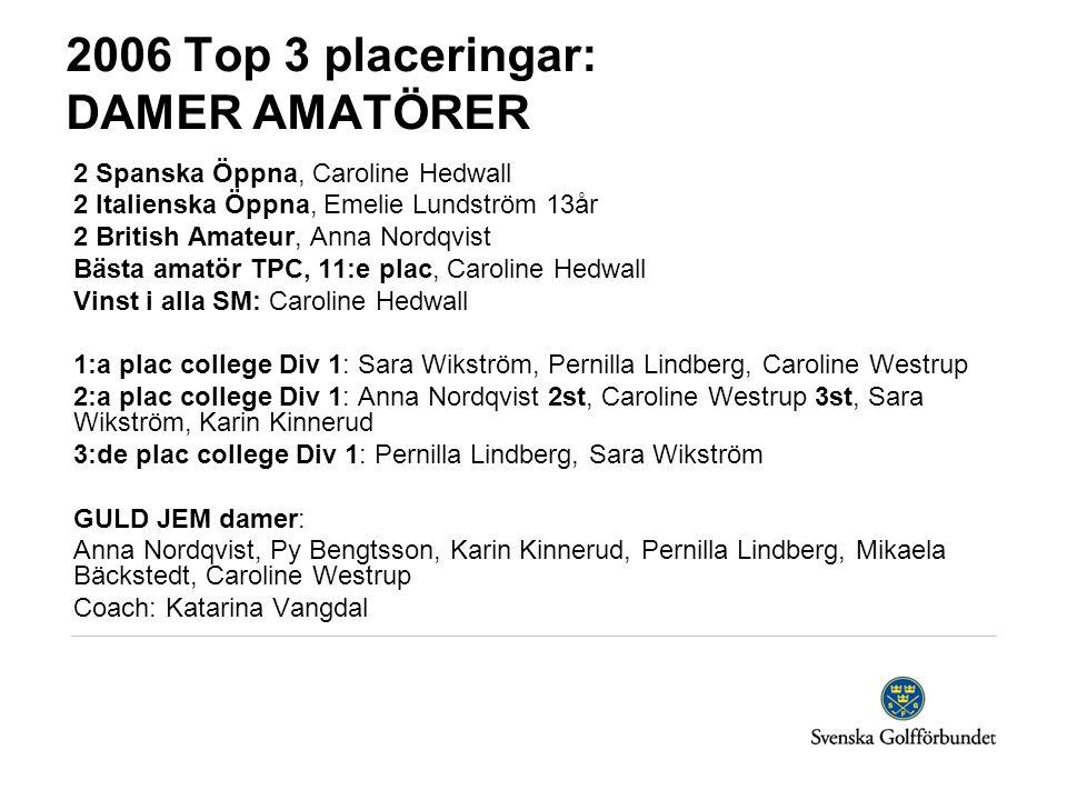 2006 Top 3 placeringar: DAMER AMATÖRER