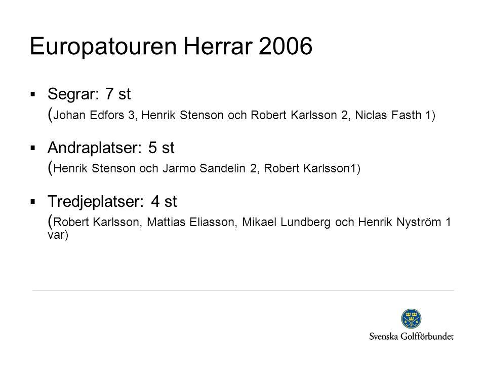 Europatouren Herrar 2006 Segrar: 7 st