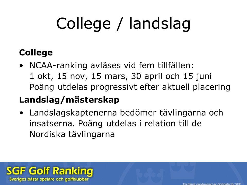 College / landslag College