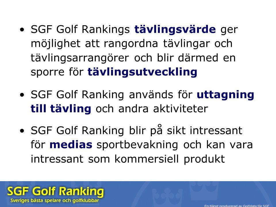 SGF Golf Rankings tävlingsvärde ger möjlighet att rangordna tävlingar och tävlingsarrangörer och blir därmed en sporre för tävlingsutveckling