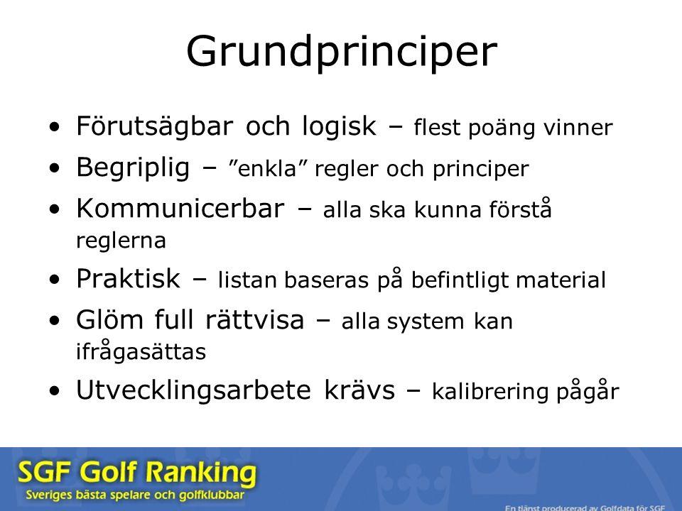 Grundprinciper Förutsägbar och logisk – flest poäng vinner