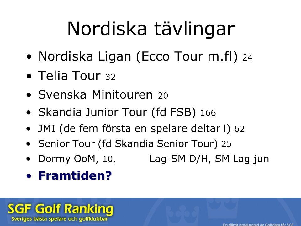 Nordiska tävlingar Nordiska Ligan (Ecco Tour m.fl) 24 Telia Tour 32