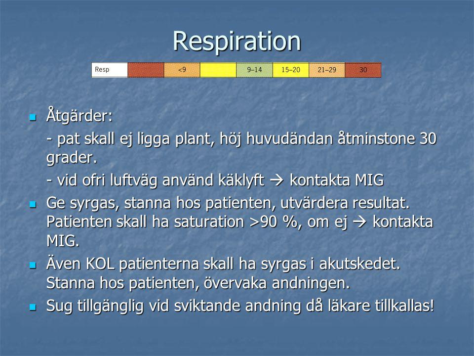 Respiration Åtgärder: