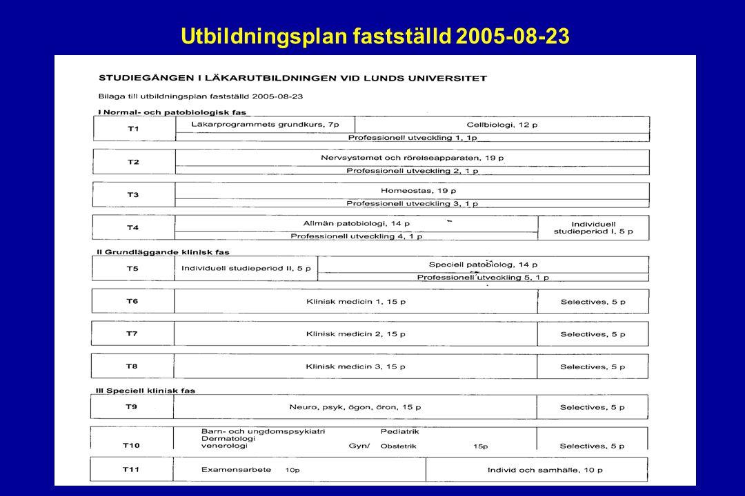 Utbildningsplan fastställd 2005-08-23