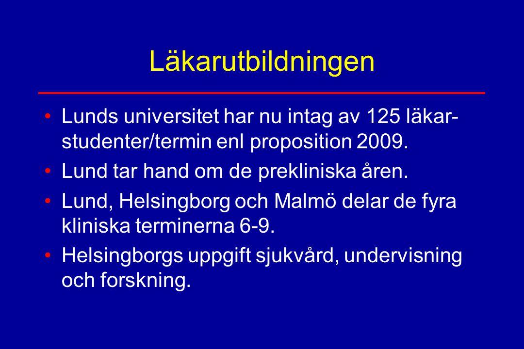Läkarutbildningen Lunds universitet har nu intag av 125 läkar- studenter/termin enl proposition 2009.