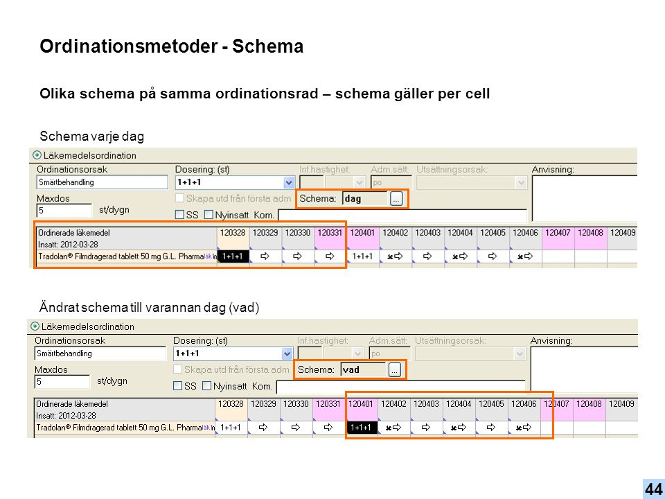 Ordinationsmetoder - Schema