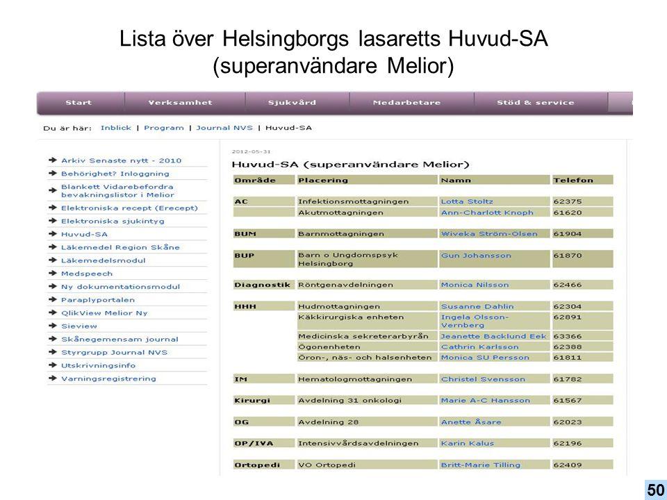 Lista över Helsingborgs lasaretts Huvud-SA (superanvändare Melior)
