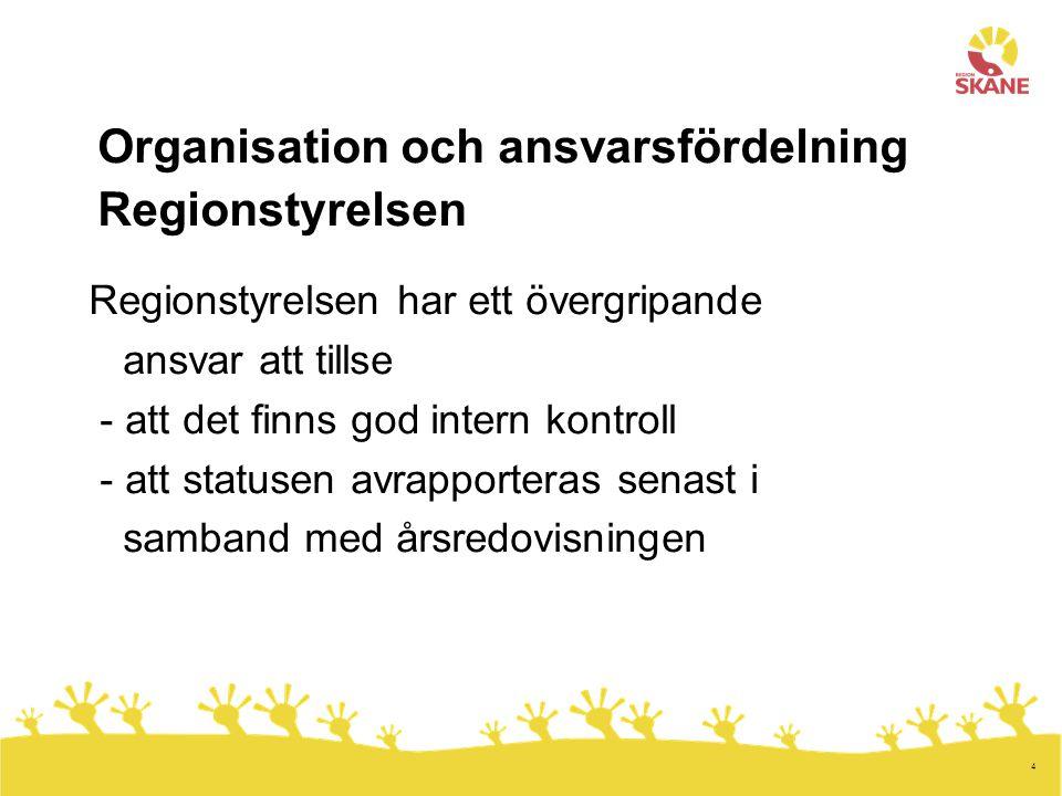 Organisation och ansvarsfördelning Regionstyrelsen